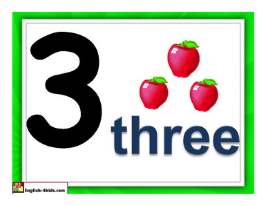 English for Kids,ESL Kids Numbers Flashcards- 1 to 10